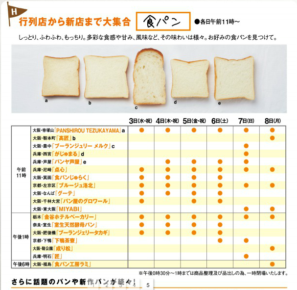 第4回 阪急パンフェア2017でパンドグロワールを販売